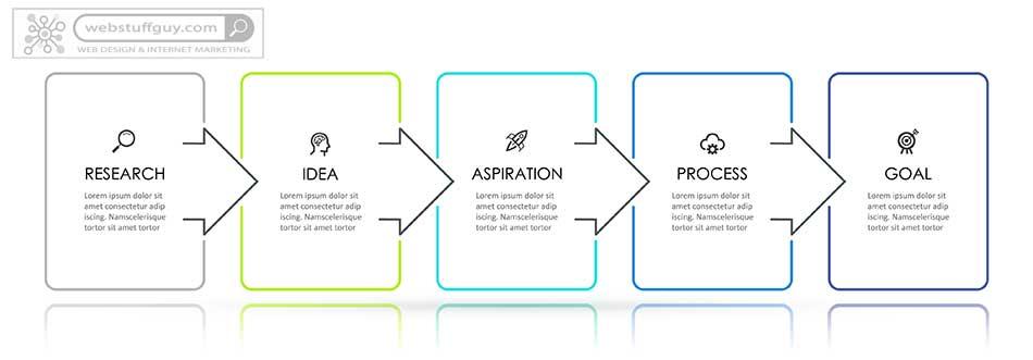 Atlanta Website Design Company
